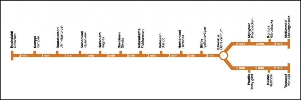 metrokartta